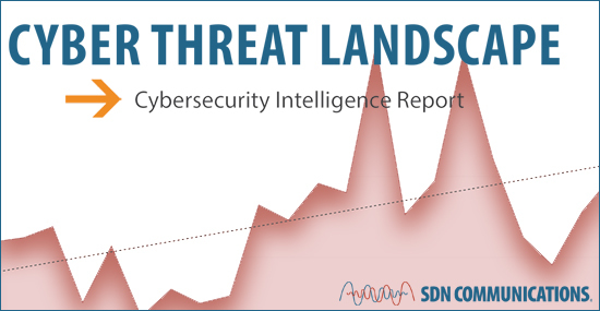 Cyber Threat Landscape Report